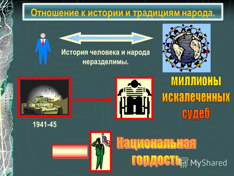 Отношение к истории и традициям народа. История человека и народа неразделимы. 1941-45