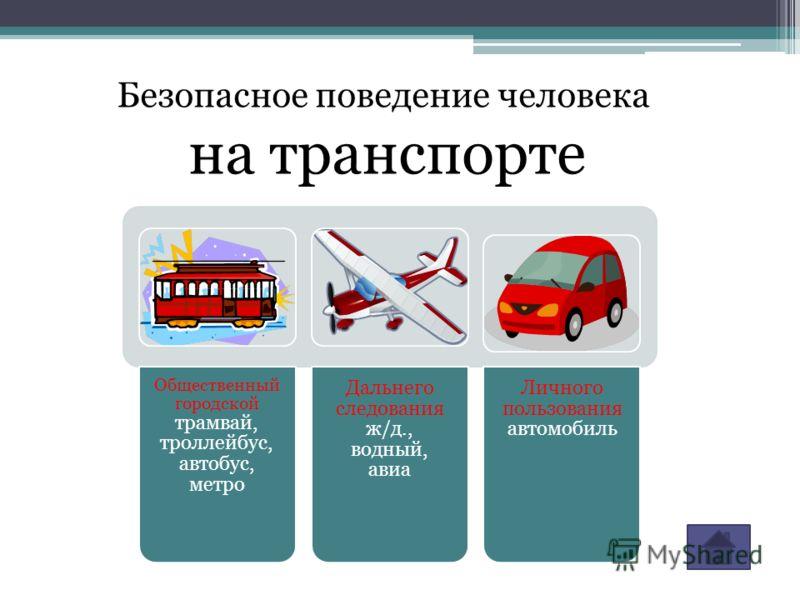Безопасное поведение человека на транспорте Общественный городской трамвай, троллейбус, автобус, метро Дальнего следования ж/д., водный, авиа Личного пользования автомобиль