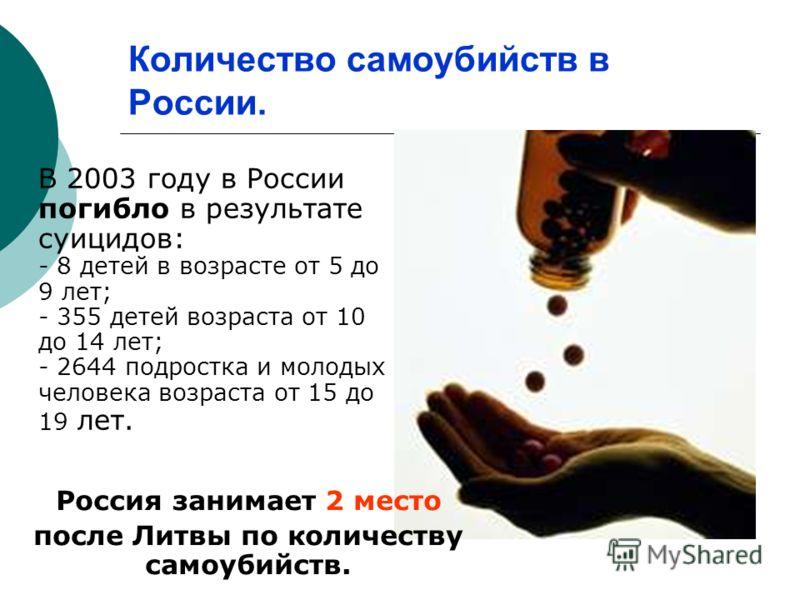 Количество самоубийств в России. В 2003 году в России погибло в результате суицидов: - 8 детей в возрасте от 5 до 9 лет; - 355 детей возраста от 10 до 14 лет; - 2644 подростка и молодых человека возраста от 15 до 19 лет. Россия занимает 2 место после