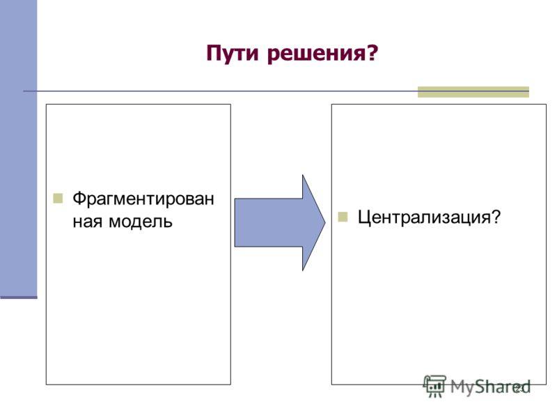 23 Пути решения? Фрагментирован ная модель Централизация?