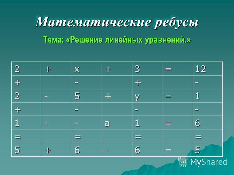 Математические ребусы Тема: «Решение линейных уравнений.» 2+х+3=12 +-+- 2-5+у=1 +--- 1--а1=6 ==== 5+6-6=5
