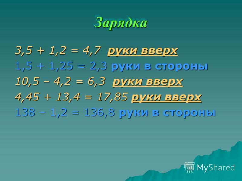 ЗарядкаЗарядка 3,5 + 1,2 = 4,7 руки вверх 1,5 + 1,25 = 2,3 руки в стороны 10,5 – 4,2 = 6,3 руки вверх 4,45 + 13,4 = 17,85 руки вверх 138 – 1,2 = 136,8 руки в стороны