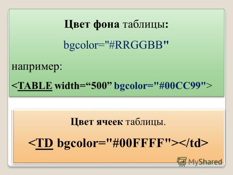 Цвет фона таблицы: bgcolor=#RRGGBB например: Цвет фона таблицы: bgcolor=#RRGGBB например: Цвет ячеек таблицы. Цвет ячеек таблицы.