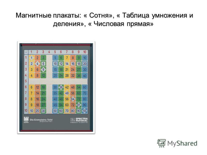 Магнитные плакаты: « Сотня», « Таблица умножения и деления», « Числовая прямая»