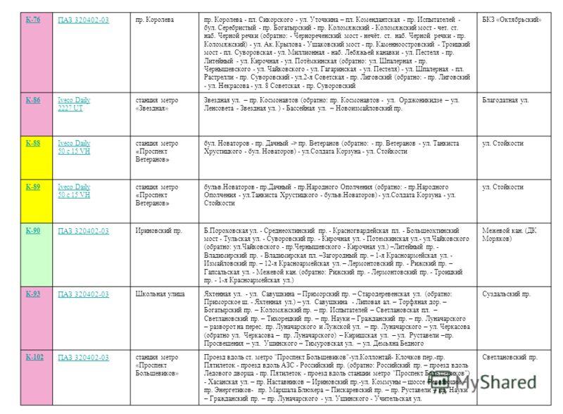 К-76 ПАЗ 320402-03 пр. Королевапр. Королева - пл. Сикорского - ул. Уточкина – пл. Комендантская - пр. Испытателей - бул. Серебристый - пр. Богатырский - пр. Коломяжский - Коломяжский мост - чет. ст. наб. Черной речки (обратно: - Чернореченский мост -