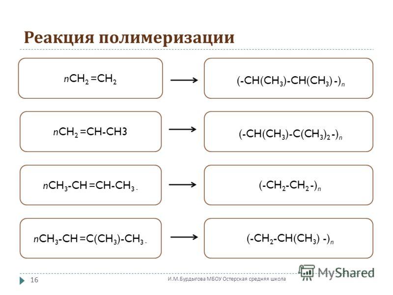 Реакция полимеризации nCH 2 =CH 2 (-CH 2 -CH 2 -) n nCH 2 =CH-CH3 (-CH 2 -CH(CH 3 ) -) n nCH 3 -CH =CH-CH 3 - (-CH(CH 3 )-CH(CH 3 ) -) n nCH 3 -CH =C(CH 3 )-CH 3 - (-CH(CH 3 )-C(CH 3 ) 2 -) n 16 И. М. Бурдыгова МБОУ Остерская средняя школа