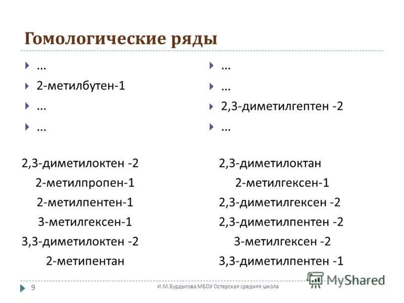 Гомологические ряды … 2- метилбутен -1 … 2,3- диметилгептен -2 … 2- метилпропен -1 2- метилпентен -1 2- метилгексен -1 2- метипентан 3- метилгексен -1 3- метилгексен -2 2,3- диметилгексен -2 3,3- диметилпентен -1 3,3- диметилоктен -2 2,3- диметилпент