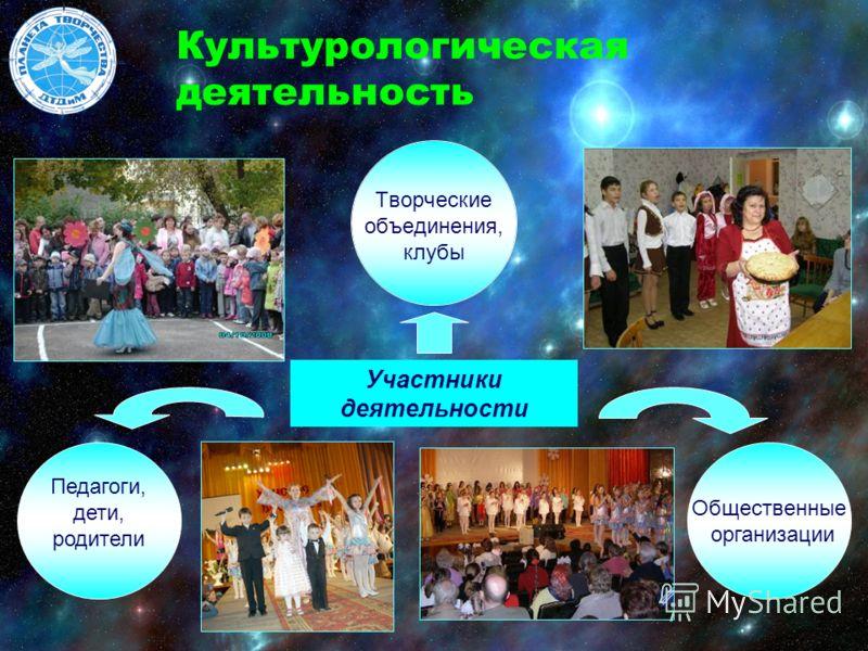 Культурологическая деятельность Творческие объединения, клубы Педагоги, дети, родители Общественные организации Участники деятельности