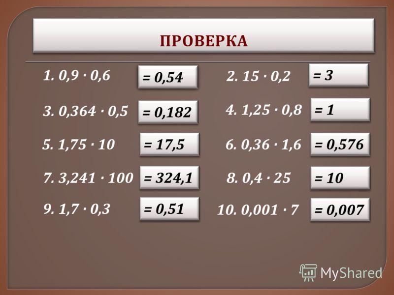 1. 0,9 · 0,6 2. 15 · 0,2 3. 0,364 · 0,5 4. 1,25 · 0,8 5. 1,75 · 106. 0,36 · 1,6 7. 3,241 · 1008. 0,4 · 25 9. 1,7 · 0,3 10. 0,001 · 7 = 0,54 = 0,182 = 17,5 = 324,1 = 0,51 = 3 = 1 = 0,576 = 10 = 0,007 ПРОВЕРКА