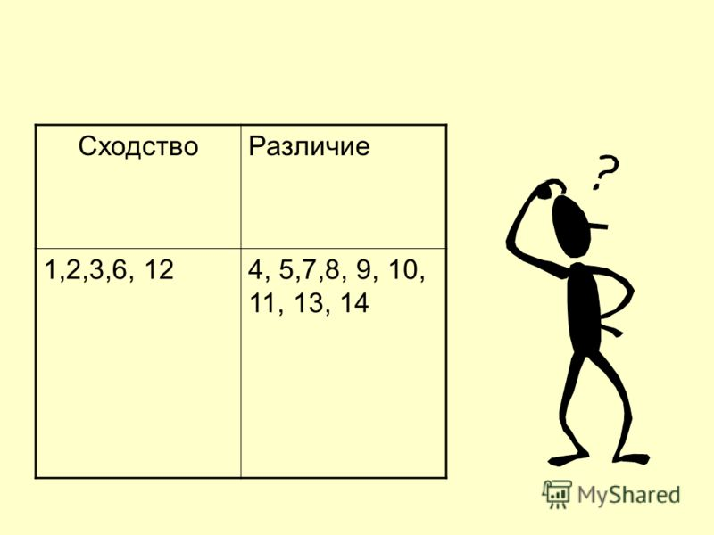 СходствоРазличие 1,2,3,6, 124, 5,7,8, 9, 10, 11, 13, 14
