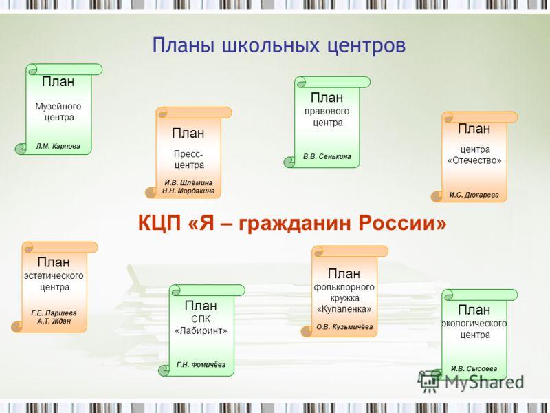 Планы школьных центров план