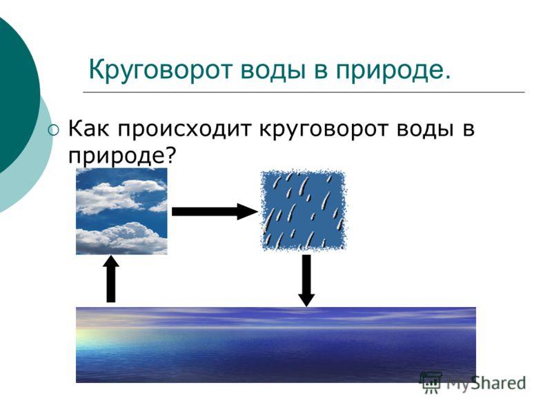 В каких состояниях вода встречается в природе. В природе вода одновременно может находиться сразу в трёх состояниях. Летом на вершинах гор она в твёрдом состоянии. В водопаде она жидкая. В воздухе – газообразная.