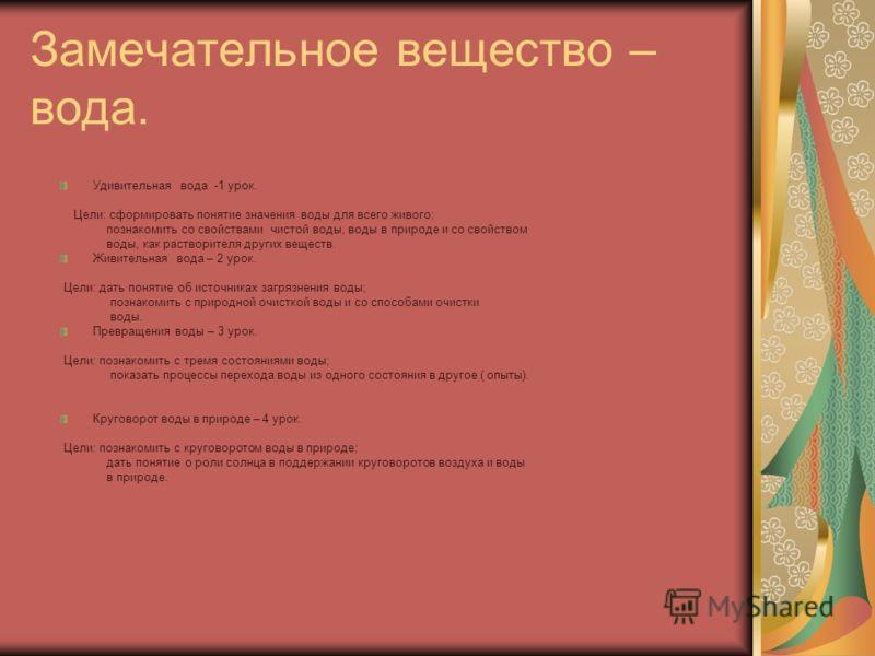 Электронное приложение к предмету «Окружающий мир» по теме: «Замечательное вещество –вода.» учителя начальных классов Радченко Лидии Алексеевны