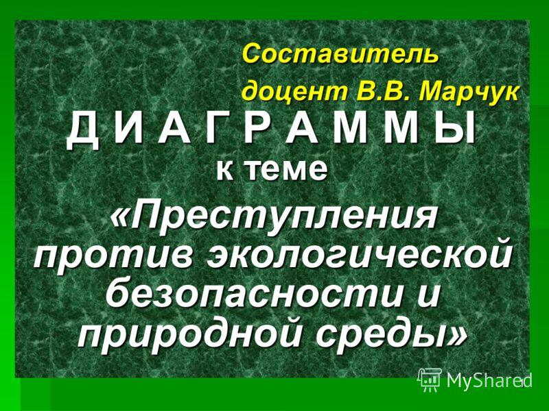 1 Д И А Г Р А М М Ы к теме «Преступления против экологической безопасности и природной среды» Составитель доцент В.В. Марчук