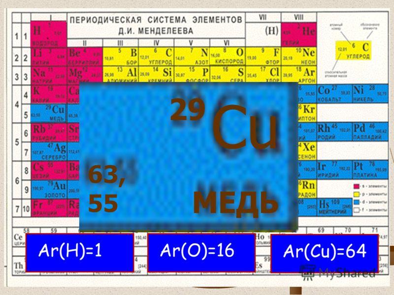0 КИСЛОРОД 8 15,9 9 Cu МЕДЬ 29 63, 55