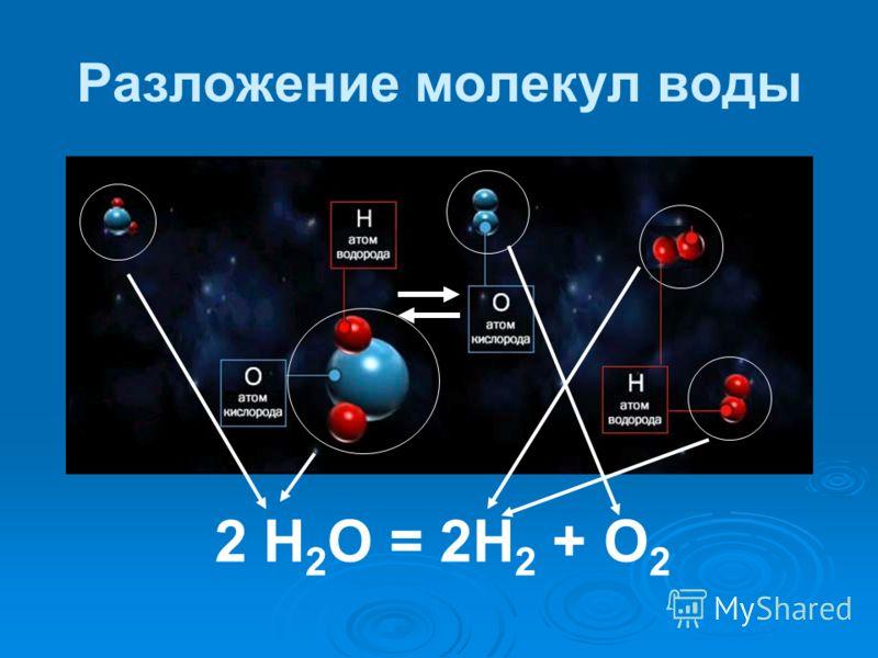 Новые понятия Закон сохранения массы веществ Уравнение химической реакции Реагенты Продукты