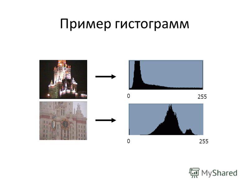 Пример гистограмм 0 255 0