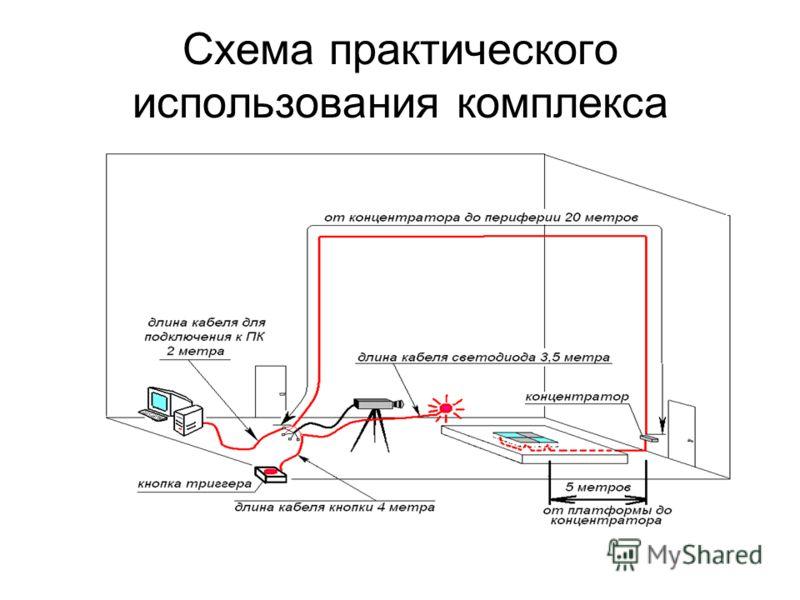 Схема практического использования комплекса