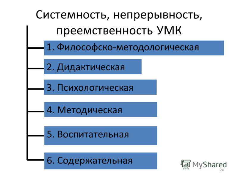 Системность, непрерывность, преемственность УМК 1. Философско-методологическая 2. Дидактическая 3. Психологическая 4. Методическая 5. Воспитательная 6. Содержательная 24