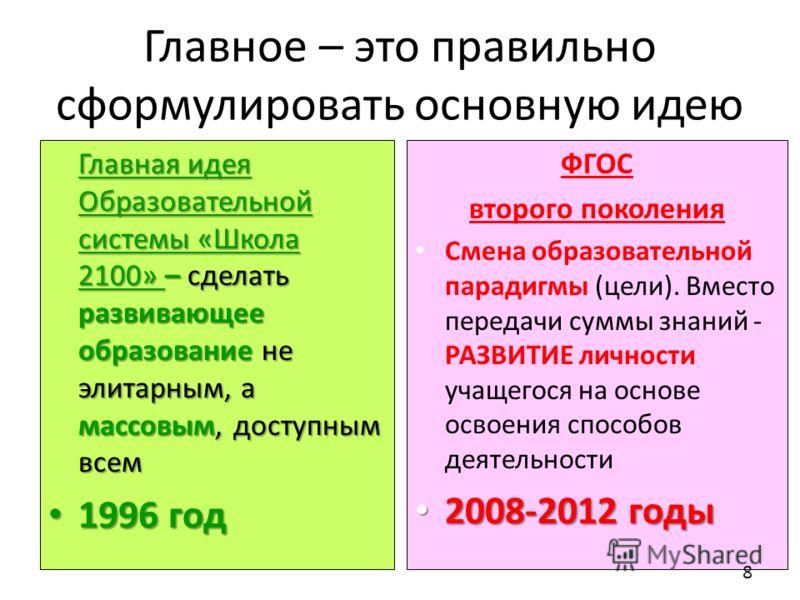 Главное – это правильно сформулировать основную идею Главная идея Образовательной системы «Школа 2100» – сделать развивающее образование не элитарным, а массовым, доступным всем 1996 год 1996 год ФГОС второго поколения Смена образовательной парадигмы