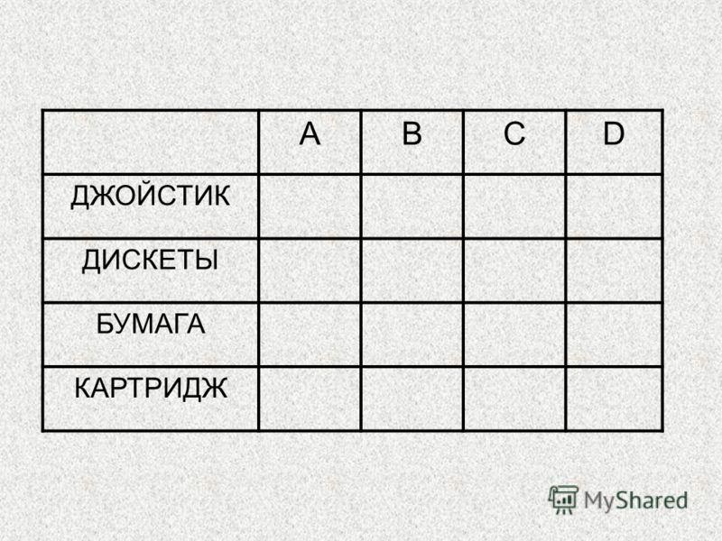 АВСD ДЖОЙСТИК ДИСКЕТЫ БУМАГА КАРТРИДЖ