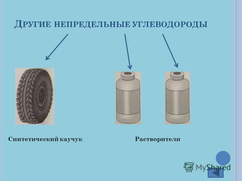 Д РУГИЕ НЕПРЕДЕЛЬНЫЕ УГЛЕВОДОРОДЫ Синтетический каучукРастворители
