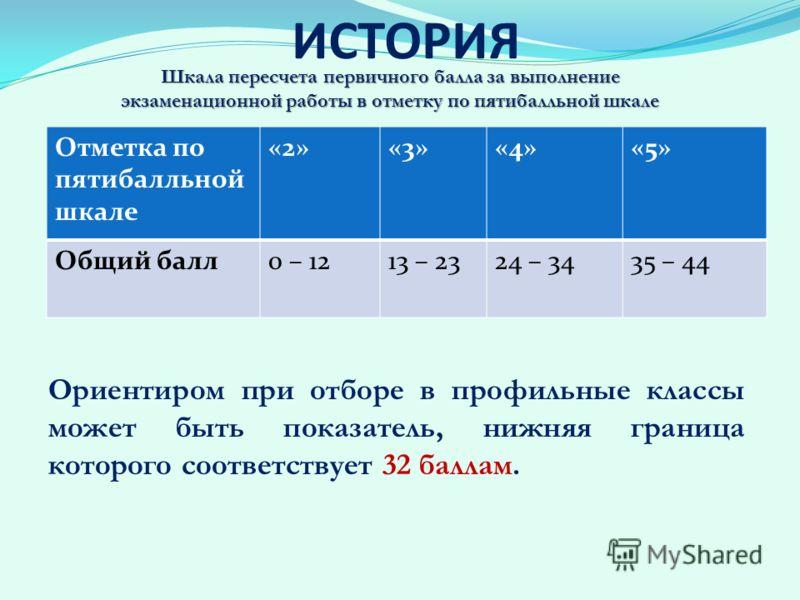 ИСТОРИЯ Отметка по пятибалльной шкале «2»«3»«4»«5» Общий балл0 – 1213 – 2324 – 3435 – 44 Ориентиром при отборе в профильные классы может быть показатель, нижняя граница которого соответствует 32 баллам. Шкала пересчета первичного балла за выполнение
