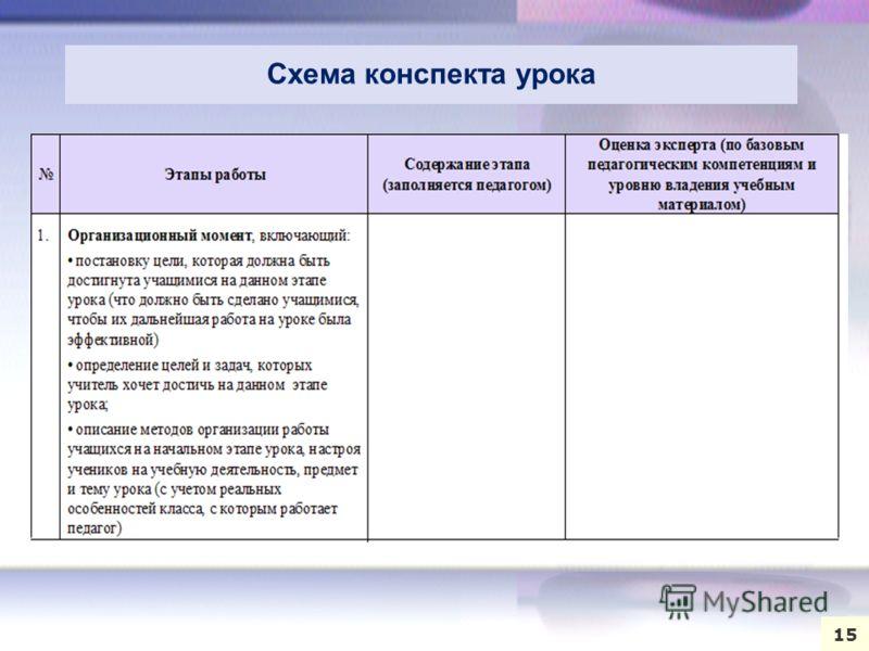 Схема конспекта урока 15