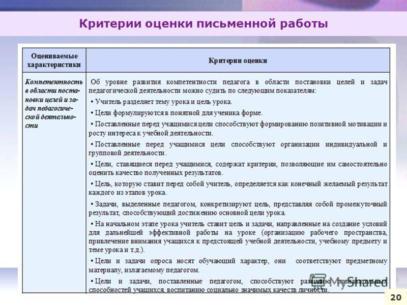 Критерии оценки письменной работы 20