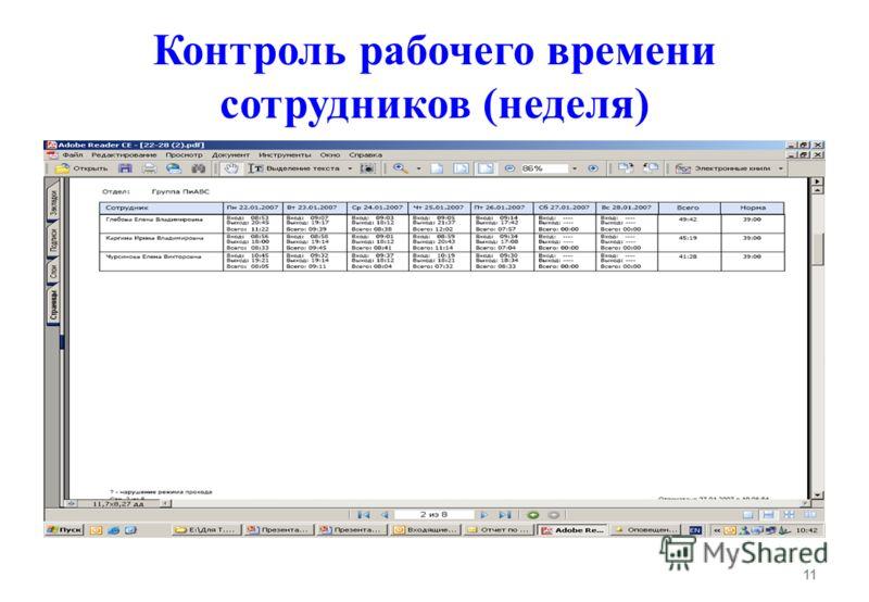11 Контроль рабочего времени сотрудников (неделя)