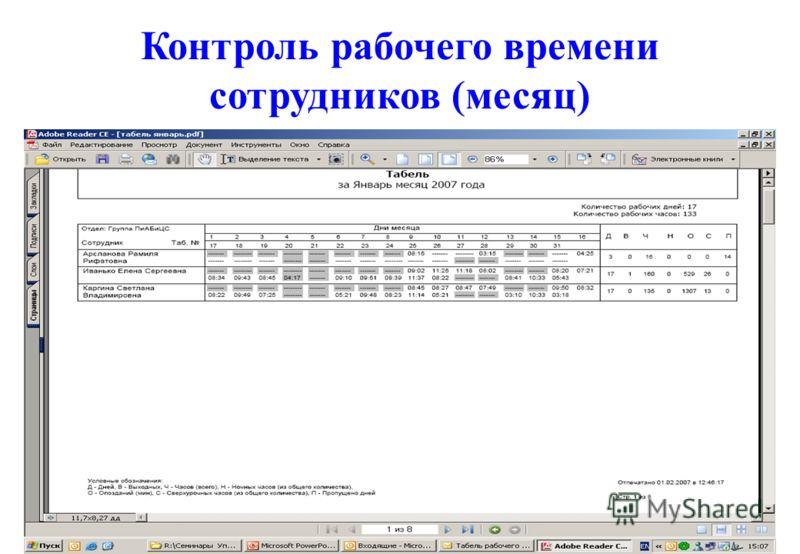 12 Контроль рабочего времени сотрудников (месяц)