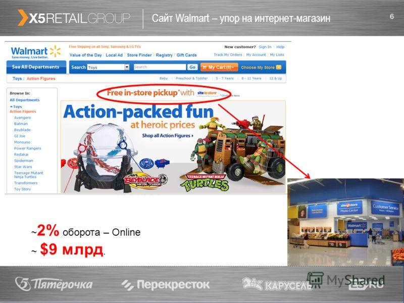6 Сайт Walmart – упор на интернет-магазин ~ 2% оборота – Online ~ $9 млрд.