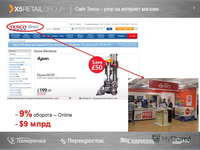 7 Сайт Tesco – упор на интернет-магазин ~ 9% оборота – Online ~ $9 млрд.