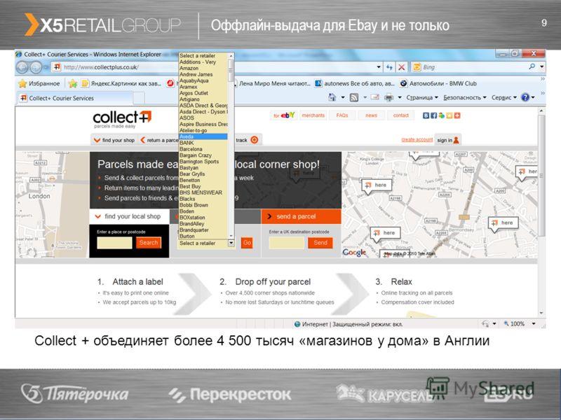 9 Оффлайн-выдача для Ebay и не только Collect + объединяет более 4 500 тысяч «магазинов у дома» в Англии