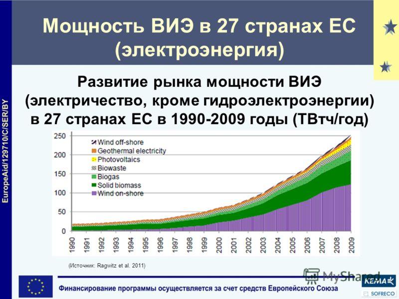 Мощность ВИЭ в 27 странах ЕС (электроэнергия) Развитие рынка мощности ВИЭ (электричество, кроме гидроэлектроэнергии) в 27 странах ЕС в 1990-2009 годы (ТВтч/год) (Источник: Ragwitz et al. 2011)