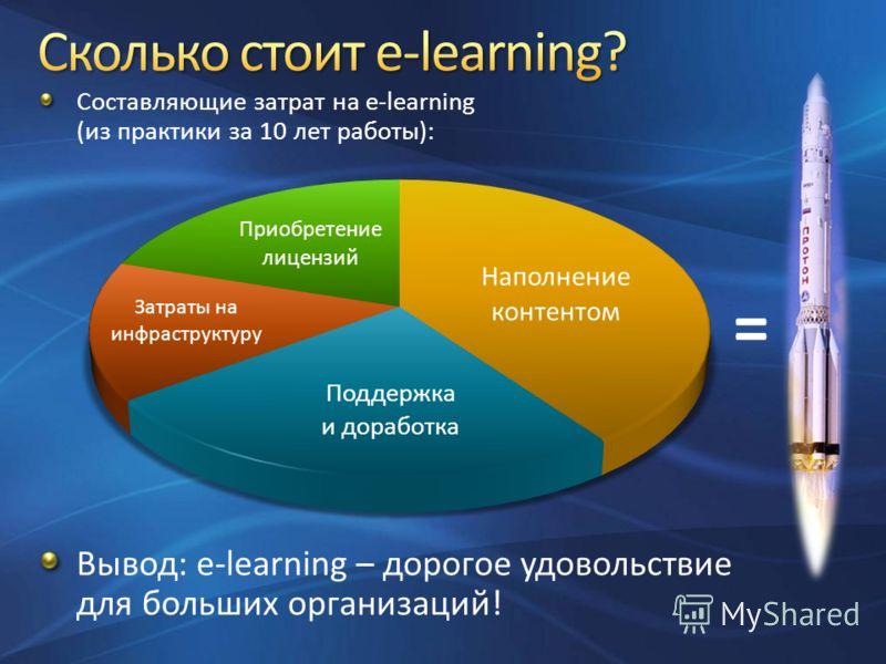 Составляющие затрат на e-learning (из практики за 10 лет работы): Вывод: e-learning – дорогое удовольствие для больших организаций! =