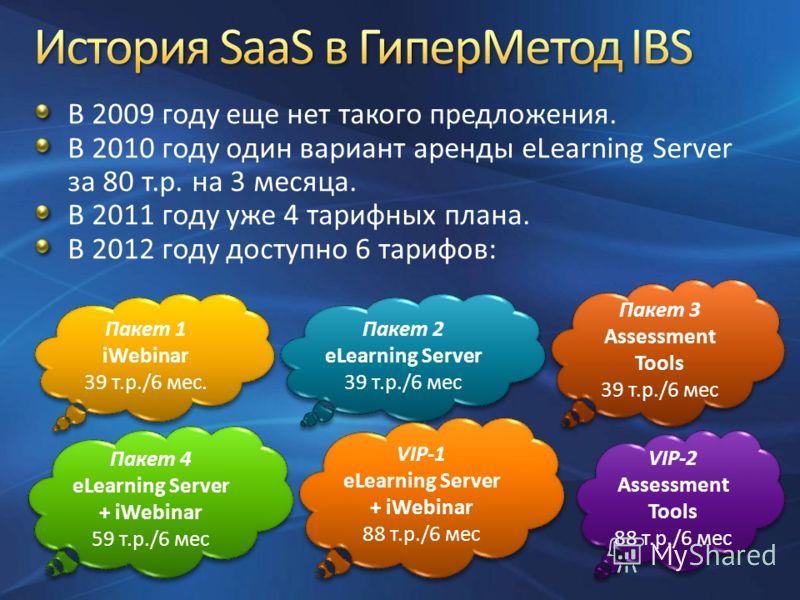 В 2009 году еще нет такого предложения. В 2010 году один вариант аренды eLearning Server за 80 т.р. на 3 месяца. В 2011 году уже 4 тарифных плана. В 2012 году доступно 6 тарифов: Пакет 3 Assessment Tools 39 т.р./6 мес Пакет 3 Assessment Tools 39 т.р.