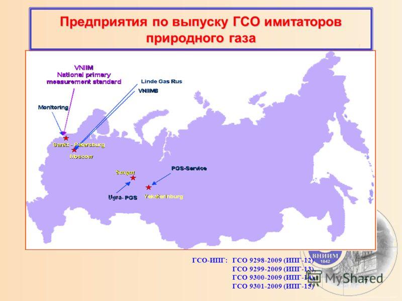 77 Предприятия по выпуску ГСО имитаторов природного газа ГСО-ИПГ: ГСО 9298-2009 (ИПГ-12) ГСО 9299-2009 (ИПГ-13), ГСО 9300-2009 (ИПГ-14), ГСО 9301-2009 (ИПГ-15)