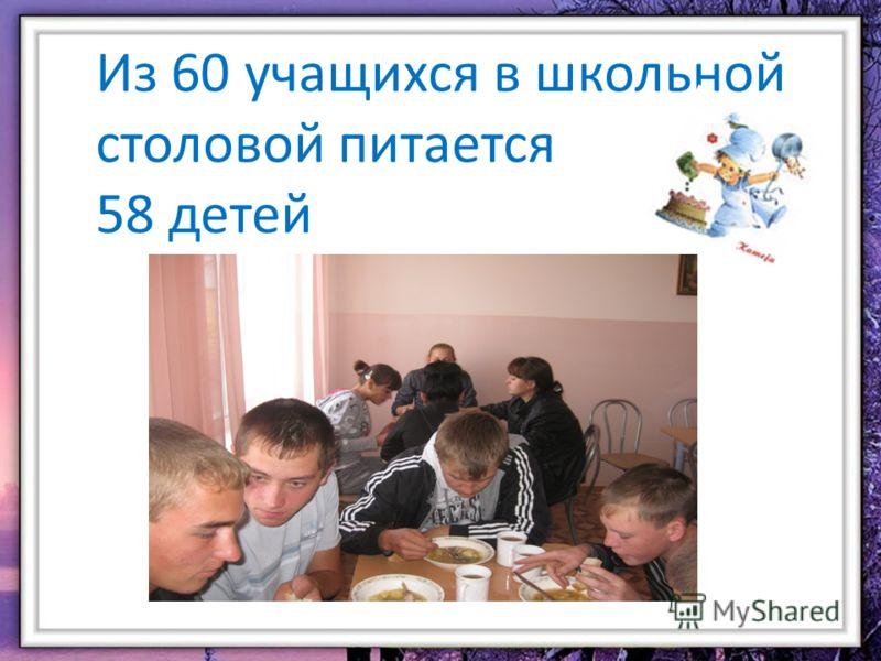 Из 60 учащихся в школьной столовой питается 58 детей