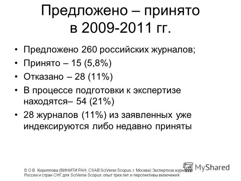 Предложено – принято в 2009-2011 гг. Предложено 260 российских журналов; Принято – 15 (5,8%) Отказано – 28 (11%) В процессе подготовки к экспертизе находятся– 54 (21%) 28 журналов (11%) из заявленных уже индексируются либо недавно приняты © О.В. Кири