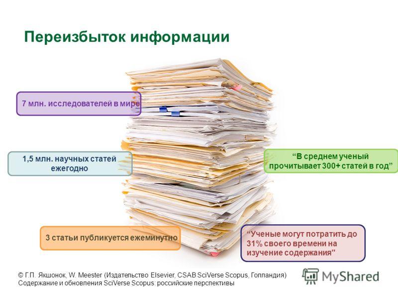 7 млн. исследователей в мире 1,5 млн. научных статей ежегодно 3 статьи публикуется ежеминутно В среднем ученый прочитывает 300+ статей в год Ученые могут потратить до 31% своего времени на изучение содержания