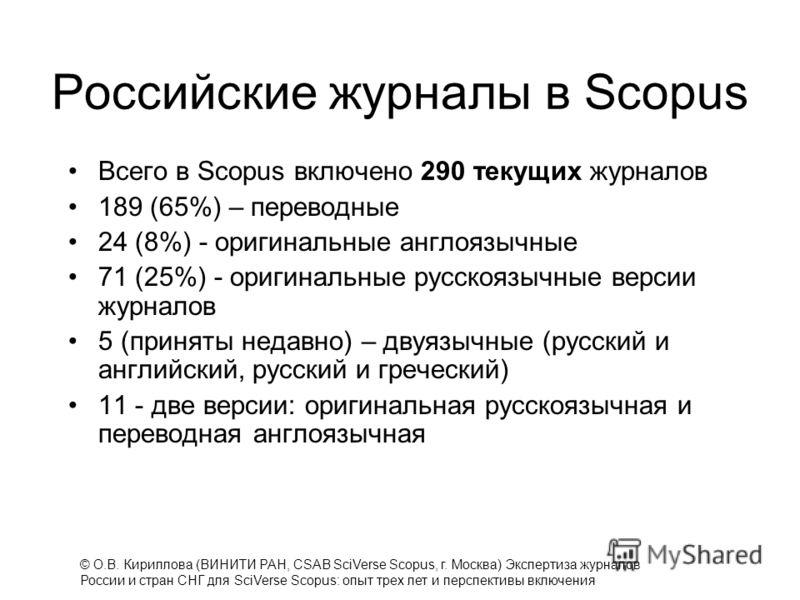 Российские журналы в Scopus Всего в Scopus включено 290 текущих журналов 189 (65%) – переводные 24 (8%) - оригинальные англоязычные 71 (25%) - оригинальные русскоязычные версии журналов 5 (приняты недавно) – двуязычные (русский и английский, русский