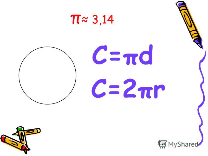 π 3,14 С=πd С=2πr