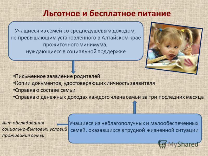 Льготное и бесплатное питание Учащиеся из семей со среднедушевым доходом, не превышающим установленного в Алтайском крае прожиточного минимума, нуждающиеся в социальной поддержке Учащиеся из неблагополучных и малообеспеченных семей, оказавшихся в тру