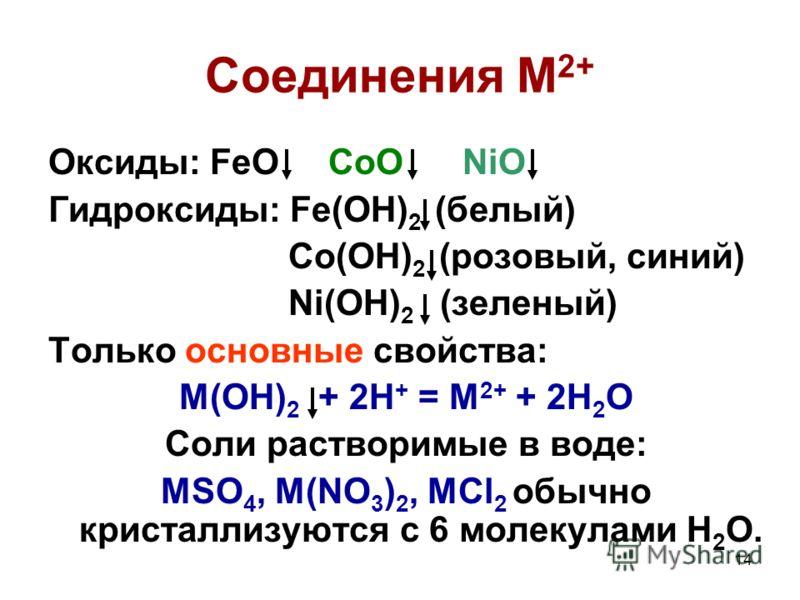 14 Соединения М 2+ Оксиды: FeO CoO NiO Гидроксиды: Fe(OH) 2 (белый) Со(ОН) 2 (розовый, синий) Ni(OH) 2 (зеленый) Только основные свойства: M(OH) 2 + 2H + = M 2+ + 2H 2 O Соли растворимые в воде: MSO 4, M(NO 3 ) 2, MCl 2 обычно кристаллизуются с 6 мол