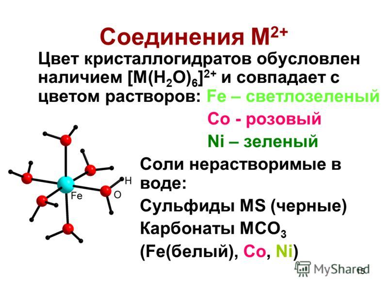15 Соединения М 2+ Цвет кристаллогидратов обусловлен наличием [M(H 2 O) 6 ] 2+ и совпадает с цветом растворов: Fe – светлозеленый Co - розовый Ni – зеленый Соли нерастворимые в воде: Сульфиды MS (черные) Карбонаты МСО 3 (Fe(белый), Со, Ni)