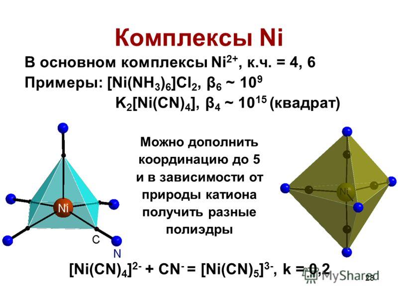 28 Комплексы Ni В основном комплексы Ni 2+, к.ч. = 4, 6 Примеры: [Ni(NH 3 ) 6 ]Cl 2, β 6 ~ 10 9 K 2 [Ni(CN) 4 ], β 4 ~ 10 15 (квадрат) Можно дополнить координацию до 5 и в зависимости от природы катиона получить разные полиэдры [Ni(CN) 4 ] 2- + СN -