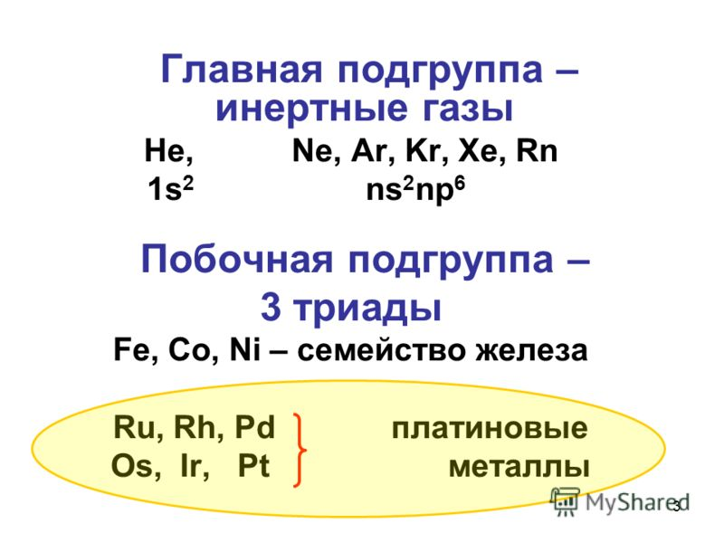 3 Главная подгруппа – инертные газы He, Ne, Ar, Kr, Xe, Rn 1s 2 ns 2 np 6 Побочная подгруппа – 3 триады Fe, Co, Ni – семейство железа Ru, Rh, Pd платиновые Os, Ir, Pt металлы