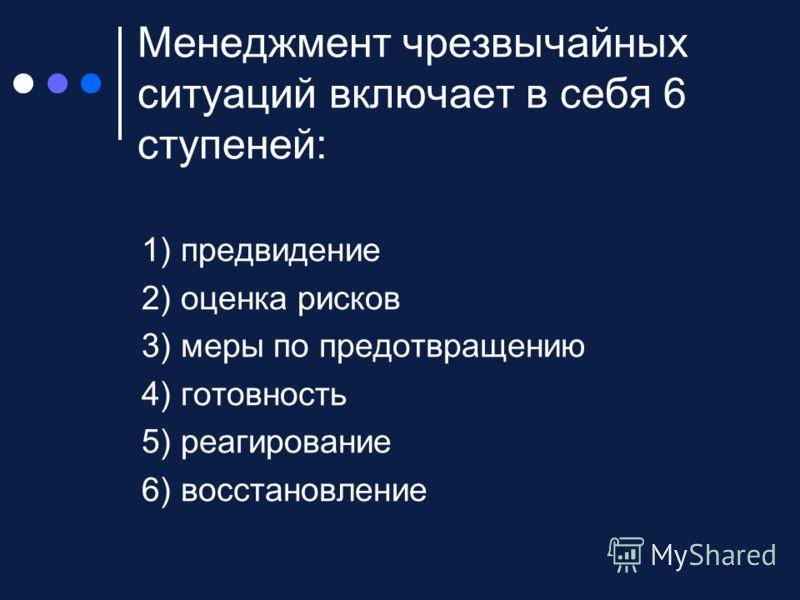 Менеджмент чрезвычайных ситуаций включает в себя 6 ступеней: 1) предвидение 2) оценка рисков 3) меры по предотвращению 4) готовность 5) реагирование 6) восстановление