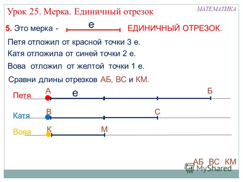е МАТЕМАТИКА 5. Это мерка - ЕДИНИЧНЫЙ ОТРЕЗОК. Урок 25. Мерка. Единичный отрезок Петя отложил от красной точки 3 е. е Катя отложила от синей точки 2 е. Вова отложил от желтой точки 1 е. Сравни длины отрезков АБ, ВС и КМ. АБ М СВ К Петя Катя Вова АБВС